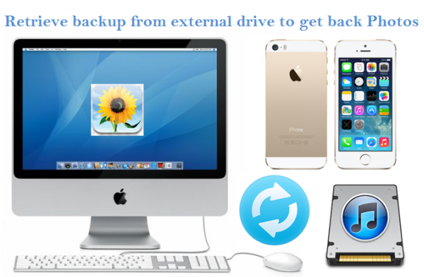 how to transfer iphone backup to external hard drive mac