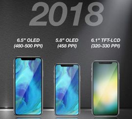 macrumors-kgi-three-iphones-2018